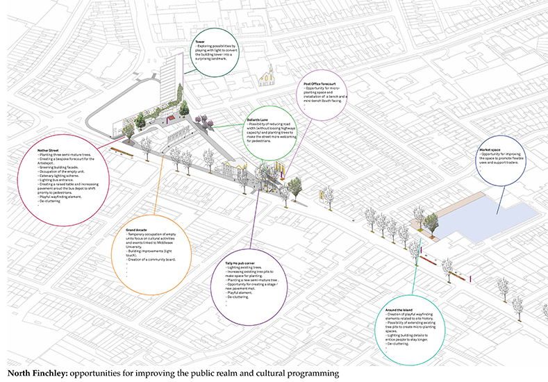 This would be achieved through a range of scales of intervention, from the landscaping element as the high quality ground to the activation of the vacant commercial units existing in the area .